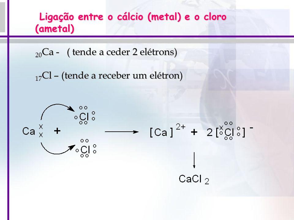 Ligação entre o cálcio (metal) e o cloro (ametal)