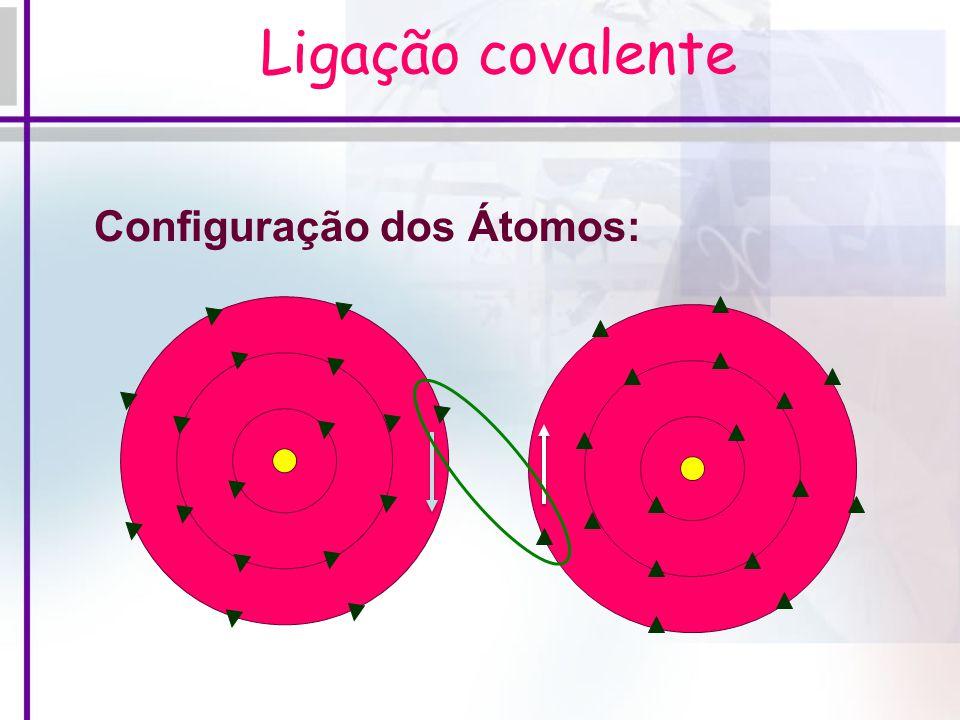 Ligação covalente Configuração dos Átomos: