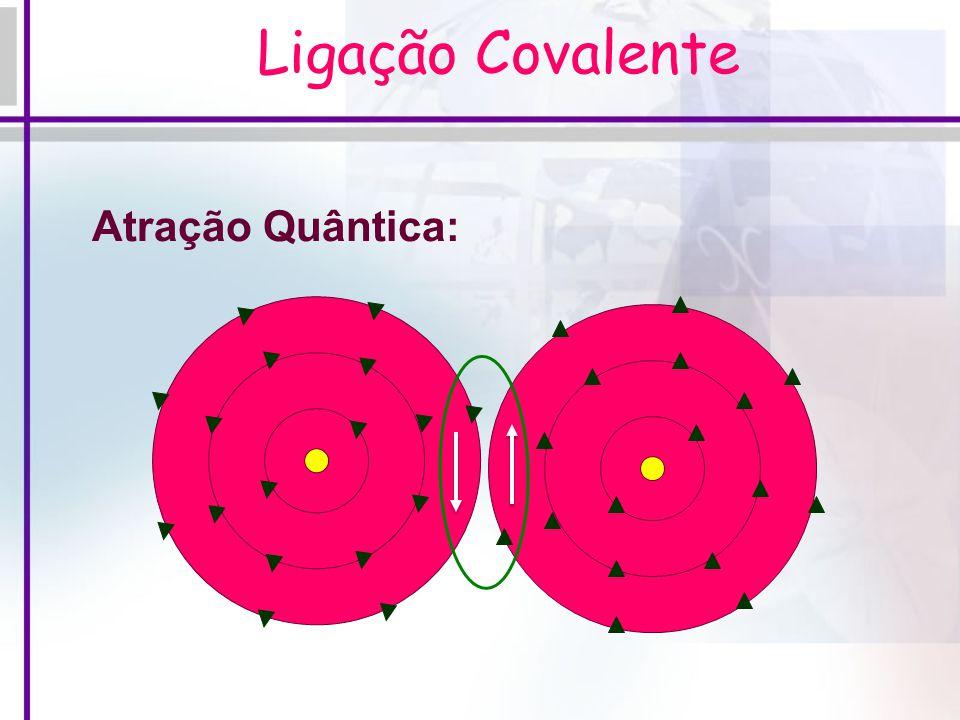 Ligação Covalente Atração Quântica: