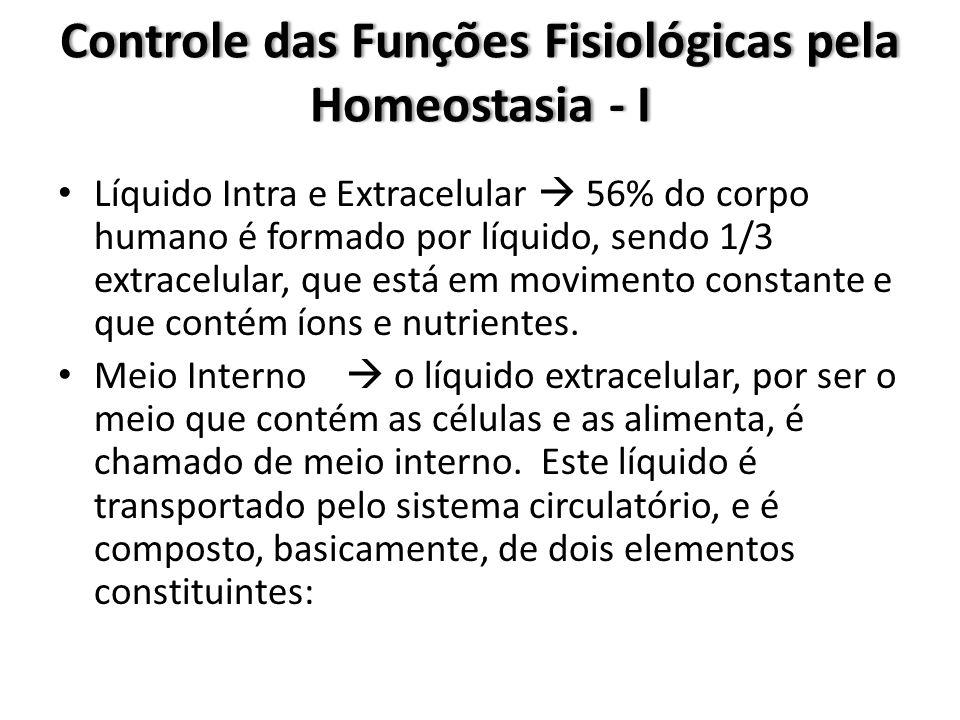 Controle das Funções Fisiológicas pela Homeostasia - I
