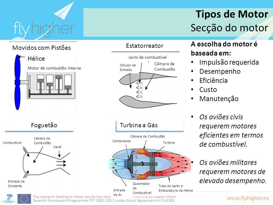 Tipos de Motor Secção do motor A escolha do motor é baseada em: