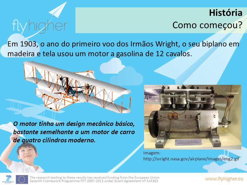 História Como começou Em 1903, o ano do primeiro voo dos Irmãos Wright, o seu biplano em madeira e tela usou um motor a gasolina de 12 cavalos.