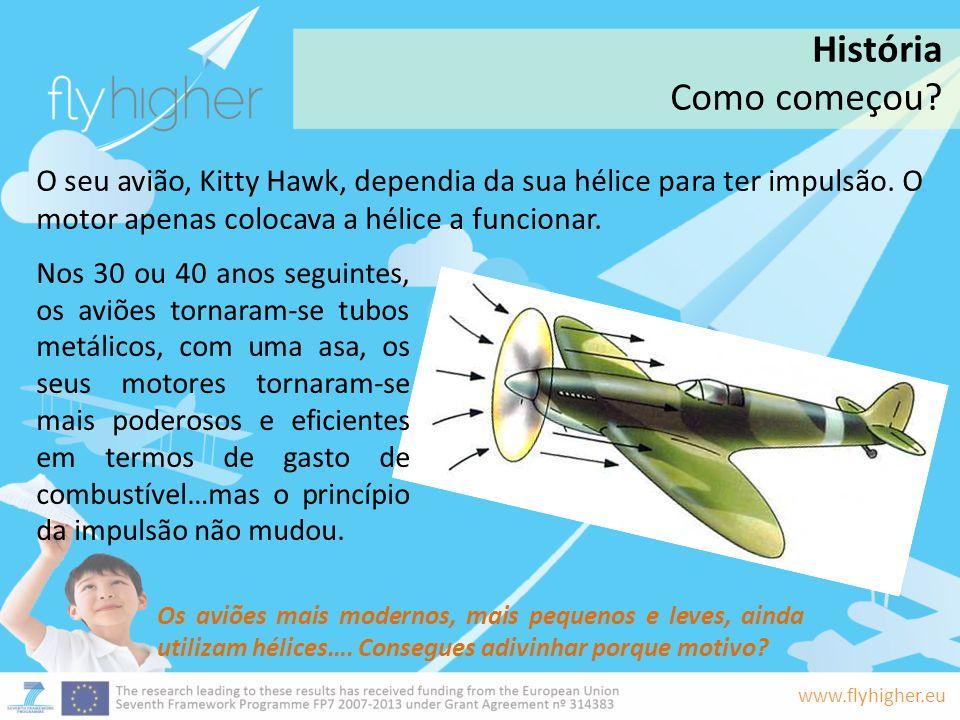 História Como começou O seu avião, Kitty Hawk, dependia da sua hélice para ter impulsão. O motor apenas colocava a hélice a funcionar.