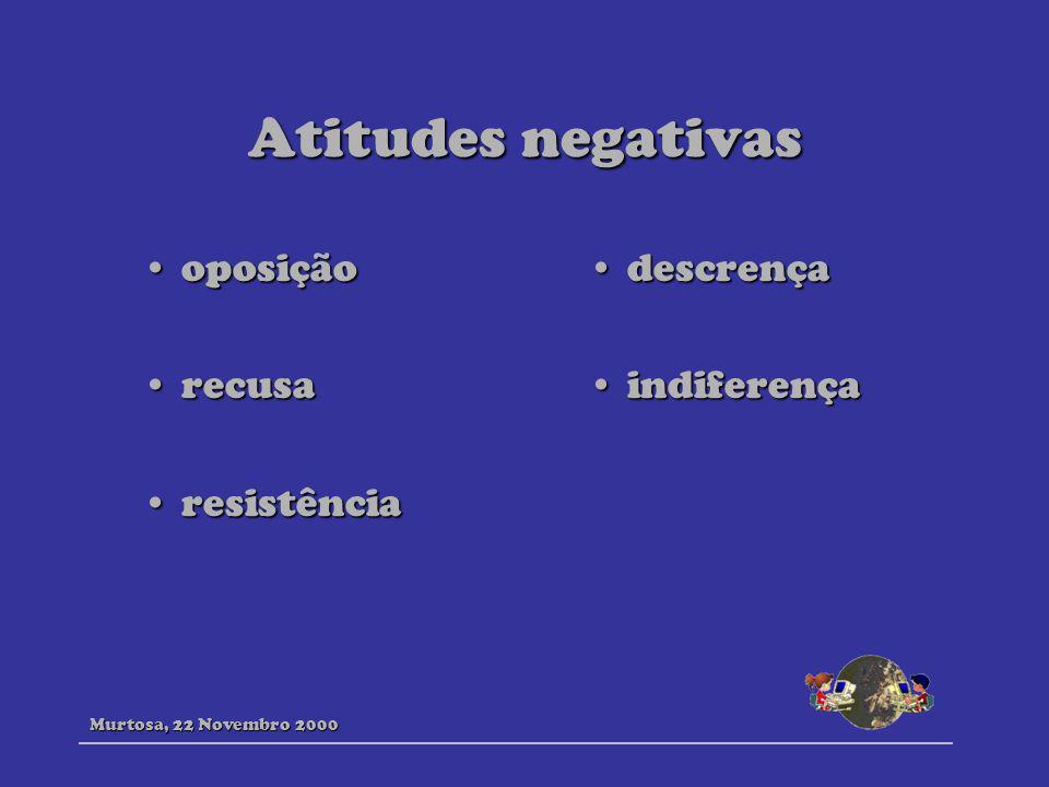 Atitudes negativas oposição recusa resistência descrença indiferença