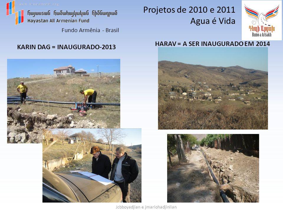 Projetos de 2010 e 2011 Agua é Vida