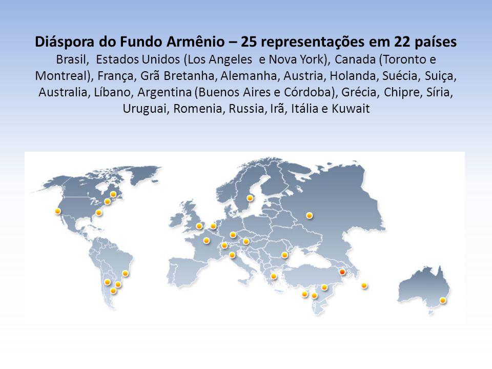 Diáspora do Fundo Armênio – 25 representações em 22 países Brasil, Estados Unidos (Los Angeles e Nova York), Canada (Toronto e Montreal), França, Grã Bretanha, Alemanha, Austria, Holanda, Suécia, Suiça, Australia, Líbano, Argentina (Buenos Aires e Córdoba), Grécia, Chipre, Síria, Uruguai, Romenia, Russia, Irã, Itália e Kuwait