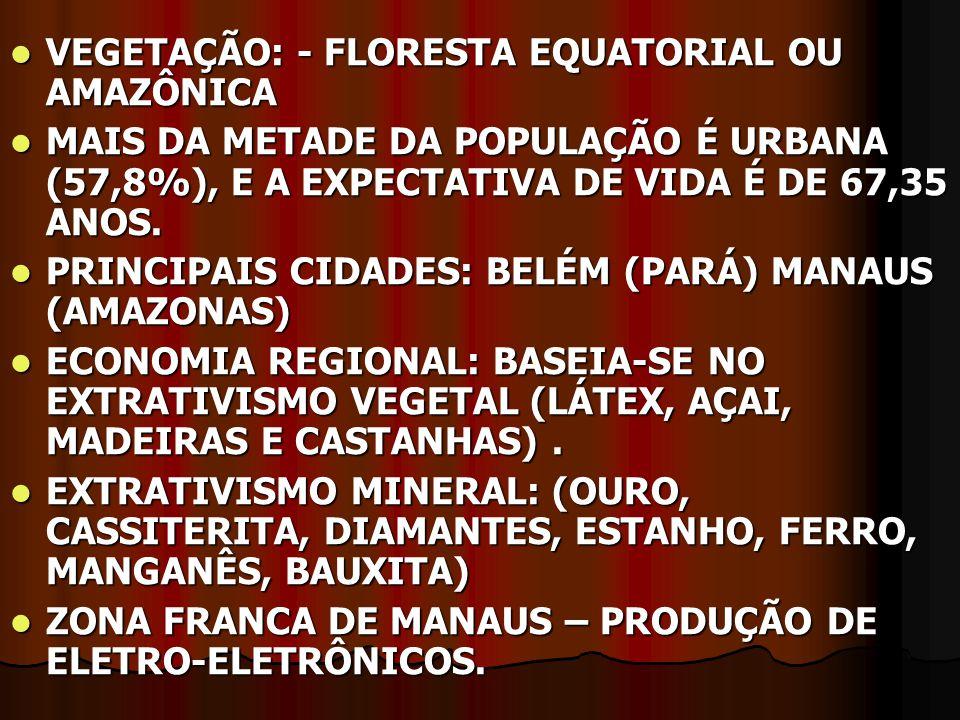 VEGETAÇÃO: - FLORESTA EQUATORIAL OU AMAZÔNICA