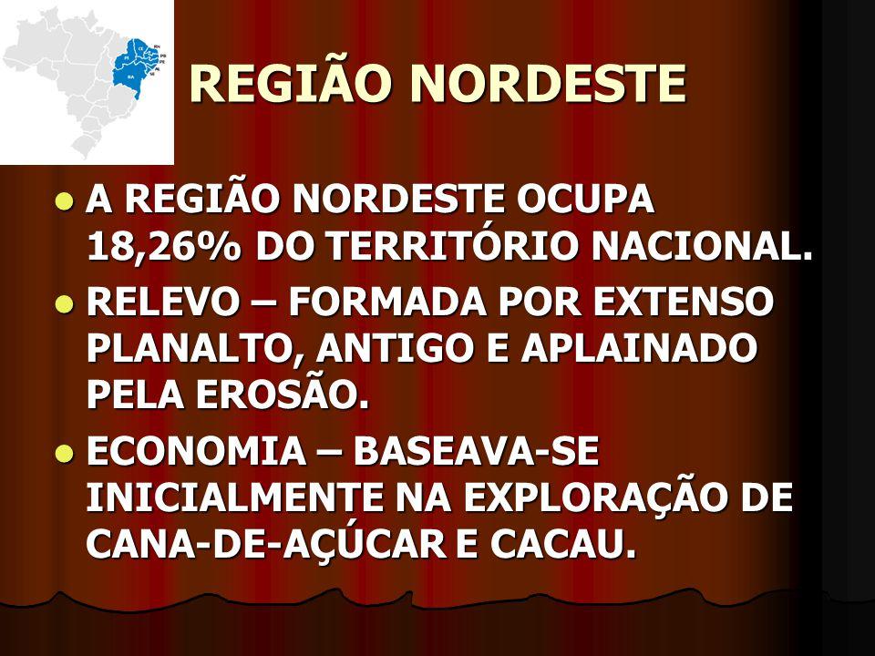 REGIÃO NORDESTE A REGIÃO NORDESTE OCUPA 18,26% DO TERRITÓRIO NACIONAL.