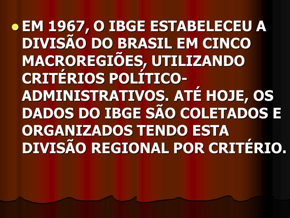 EM 1967, O IBGE ESTABELECEU A DIVISÃO DO BRASIL EM CINCO MACROREGIÕES, UTILIZANDO CRITÉRIOS POLÍTICO-ADMINISTRATIVOS.