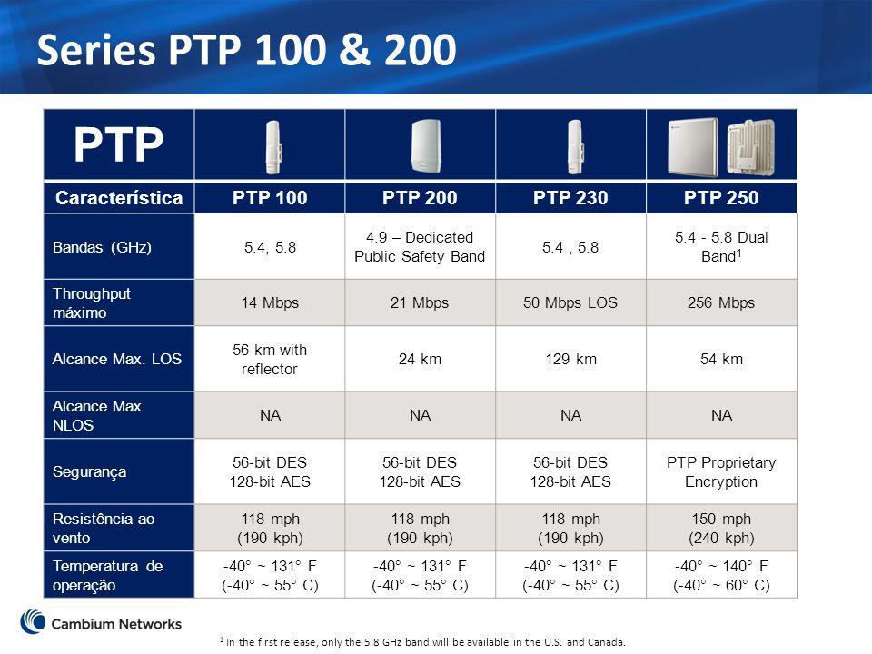 Series PTP 100 & 200 PTP Característica PTP 100 PTP 200 PTP 230