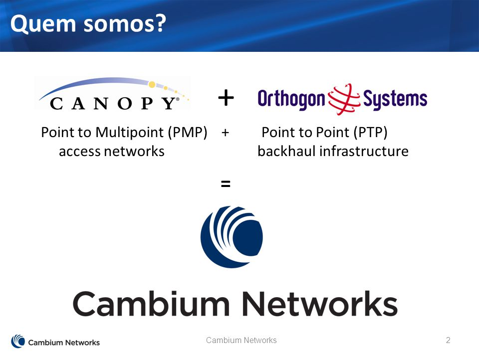 + Quem somos = Point to Multipoint (PMP) + Point to Point (PTP)