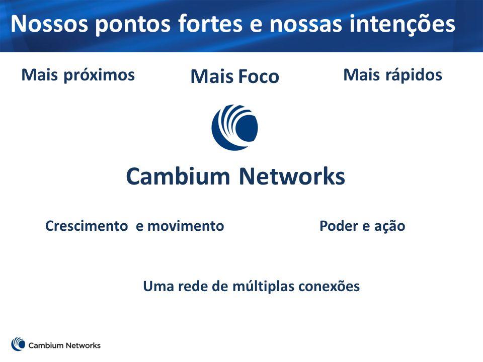 Uma rede de múltiplas conexões