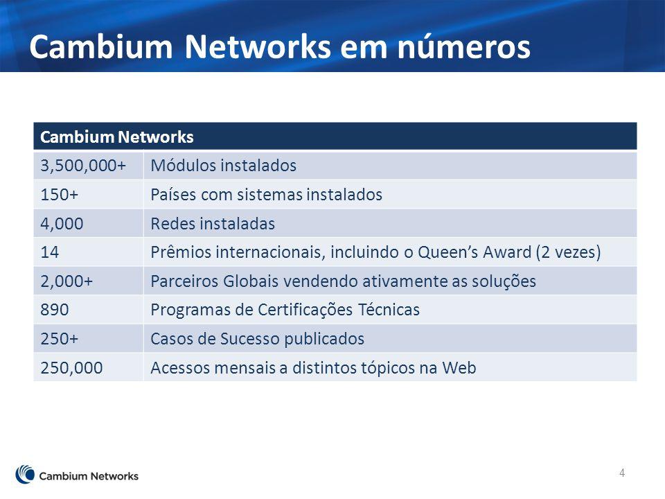 Cambium Networks em números