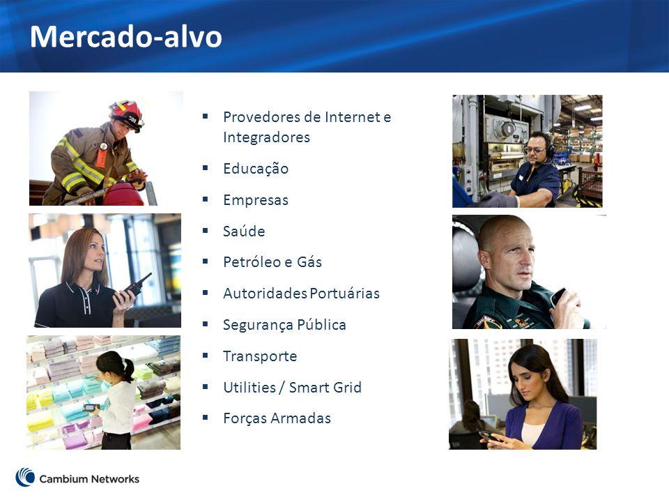 Mercado-alvo Provedores de Internet e Integradores Educação Empresas