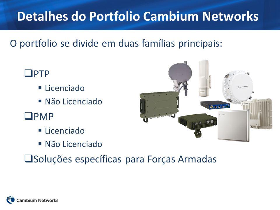 Detalhes do Portfolio Cambium Networks