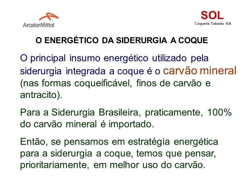 O ENERGÉTICO DA SIDERURGIA A COQUE SOL
