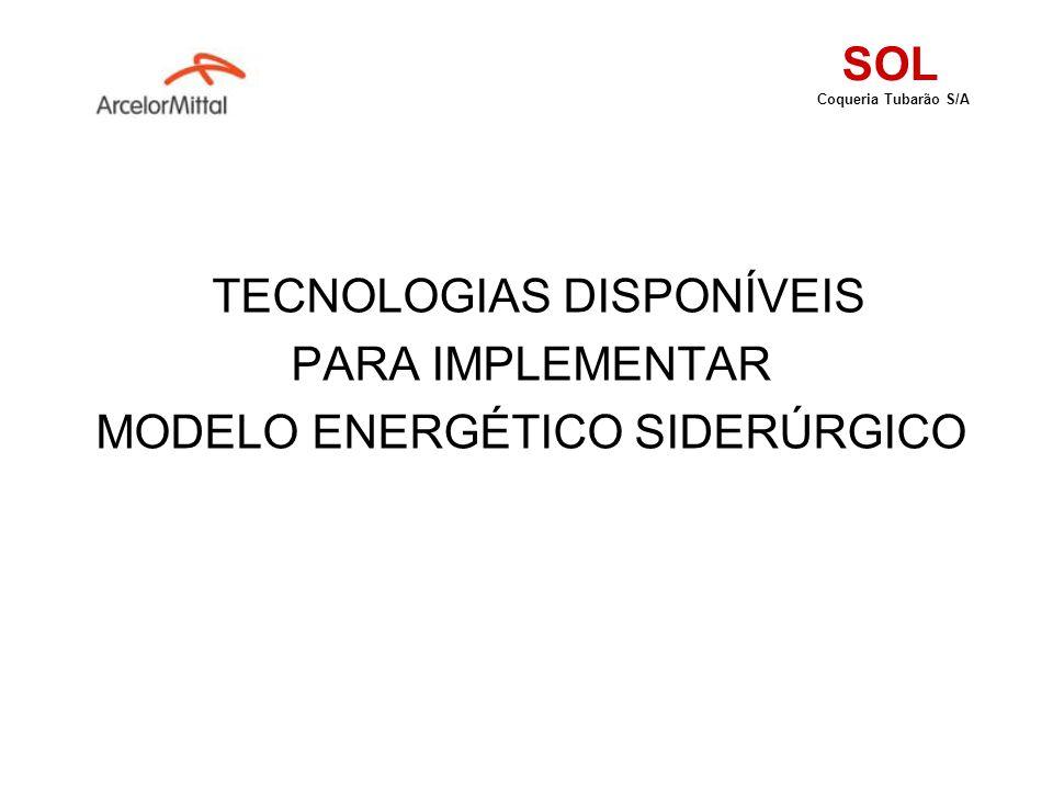 TECNOLOGIAS DISPONÍVEIS