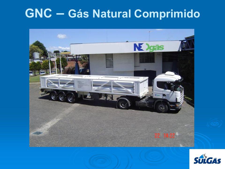 GNC – Gás Natural Comprimido