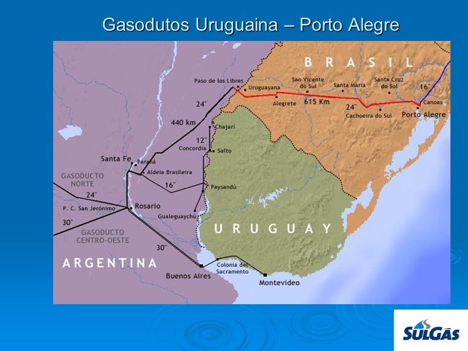 Gasodutos Uruguaina – Porto Alegre