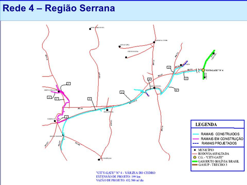 Rede 4 – Região Serrana