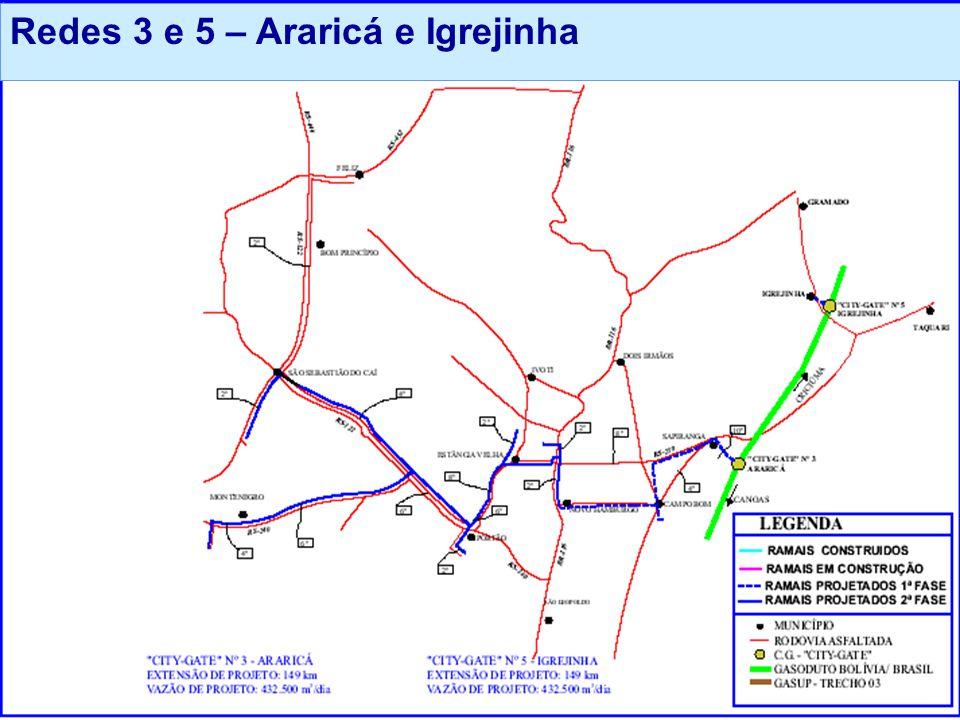 Redes 3 e 5 – Araricá e Igrejinha