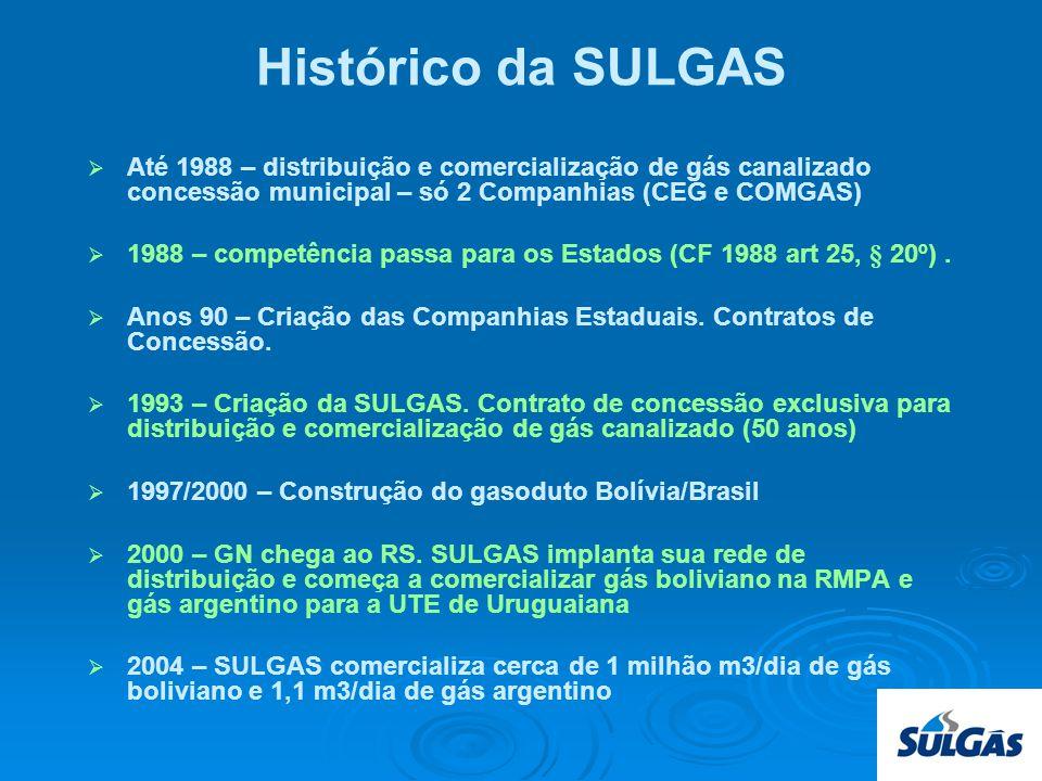 Histórico da SULGAS Até 1988 – distribuição e comercialização de gás canalizado concessão municipal – só 2 Companhias (CEG e COMGAS)
