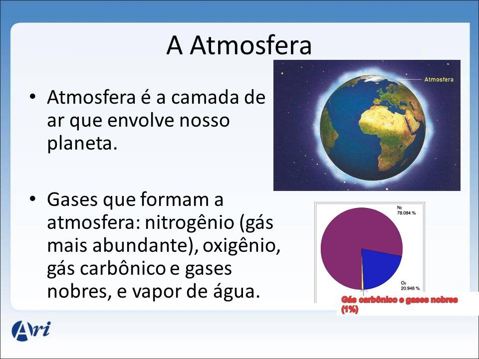 A Atmosfera Atmosfera é a camada de ar que envolve nosso planeta.