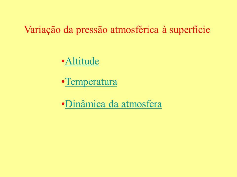 Variação da pressão atmosférica à superfície
