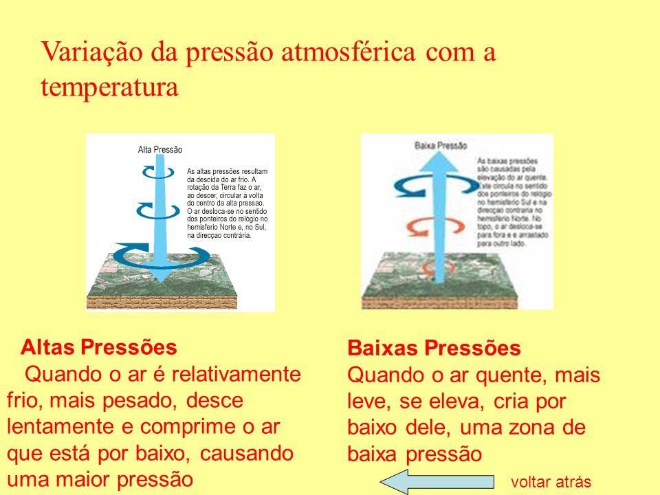 Variação da pressão atmosférica com a temperatura
