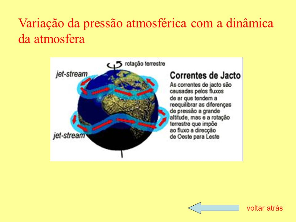 Variação da pressão atmosférica com a dinâmica da atmosfera