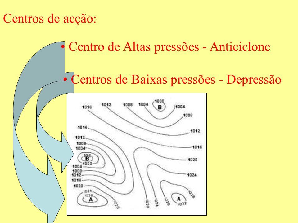Centros de acção: Centro de Altas pressões - Anticiclone Centros de Baixas pressões - Depressão