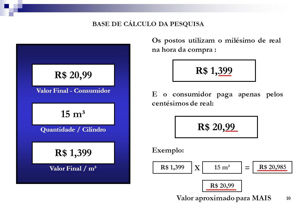 BASE DE CÁLCULO DA PESQUISA