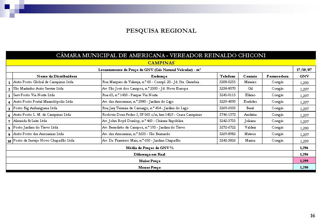 PESQUISA REGIONAL 16
