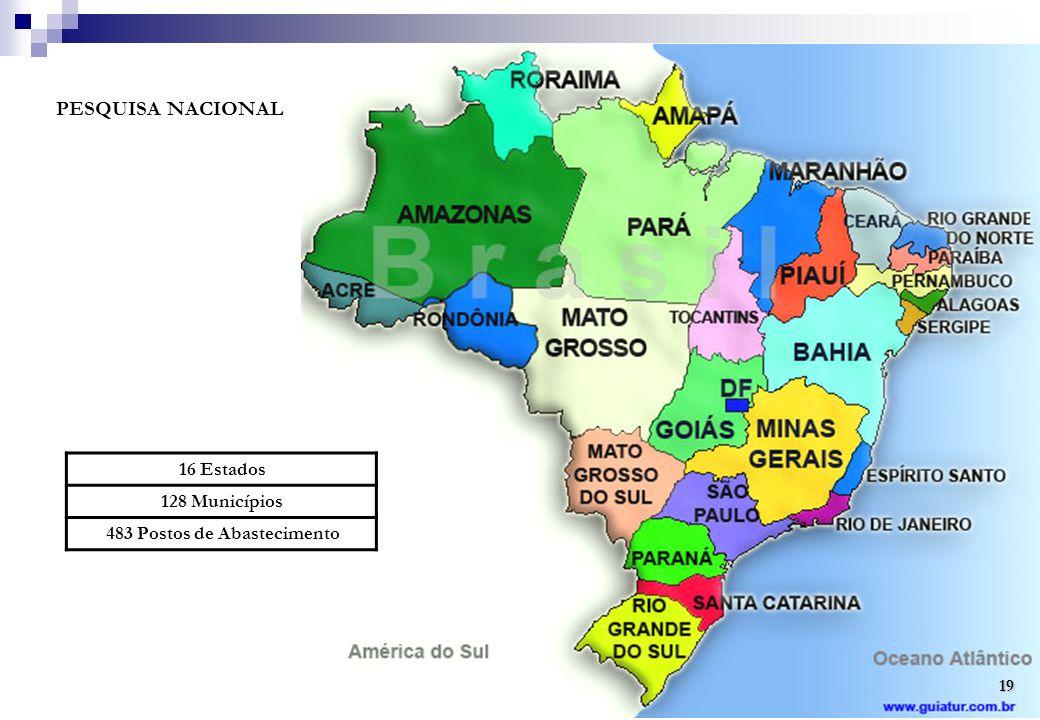 PESQUISA NACIONAL 16 Estados 128 Municípios