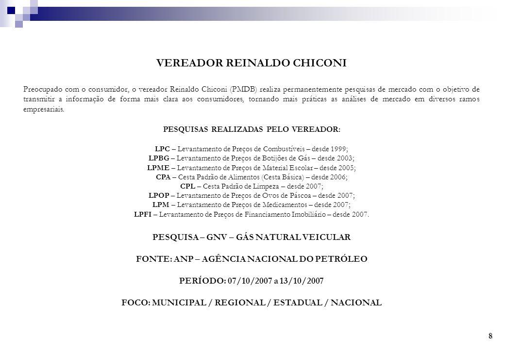 VEREADOR REINALDO CHICONI
