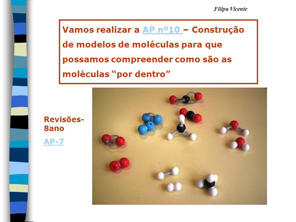 Vamos realizar a AP nº10 – Construção de modelos de moléculas para que possamos compreender como são as moléculas por dentro
