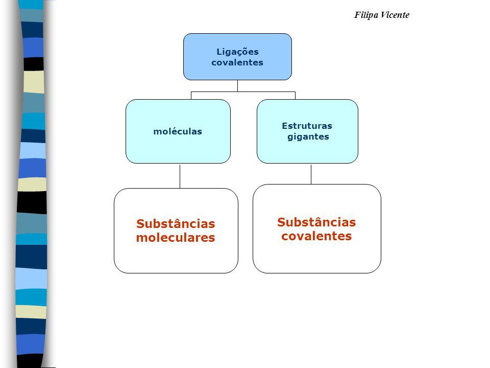 Substâncias covalentes Substâncias moleculares