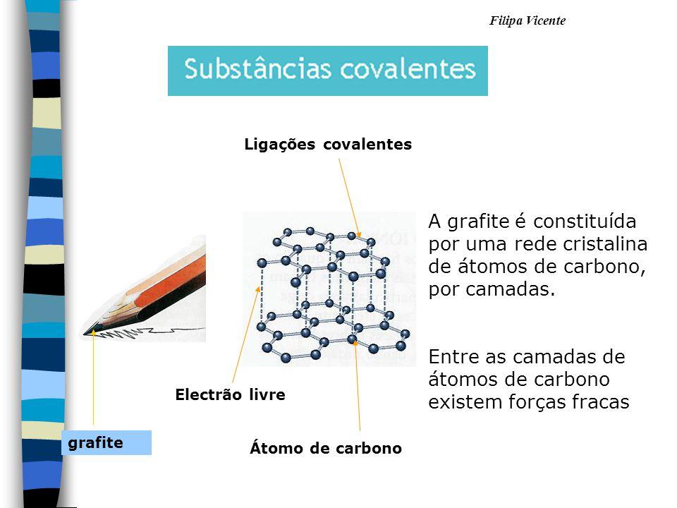 Entre as camadas de átomos de carbono existem forças fracas