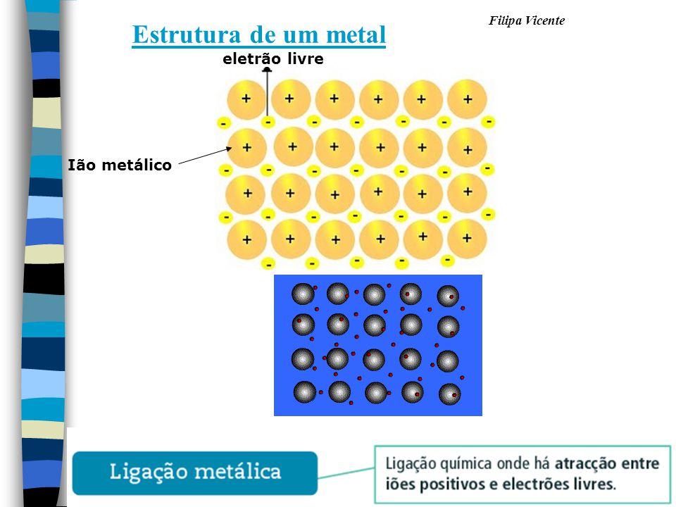 Estrutura de um metal eletrão livre Ião metálico
