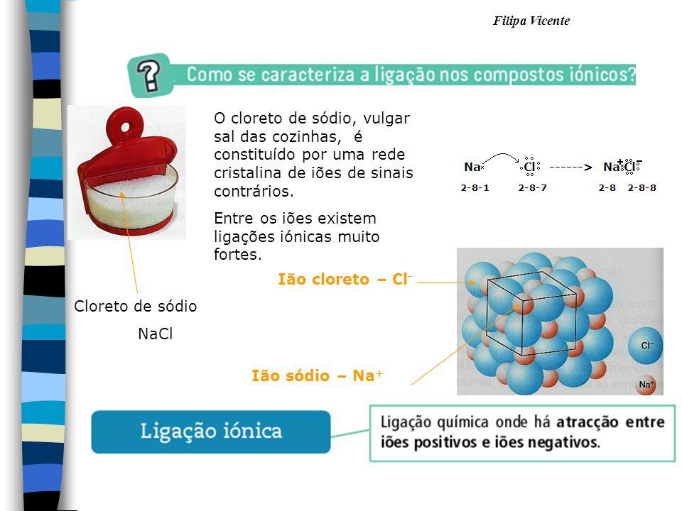 O cloreto de sódio, vulgar sal das cozinhas, é constituído por uma rede cristalina de iões de sinais contrários.