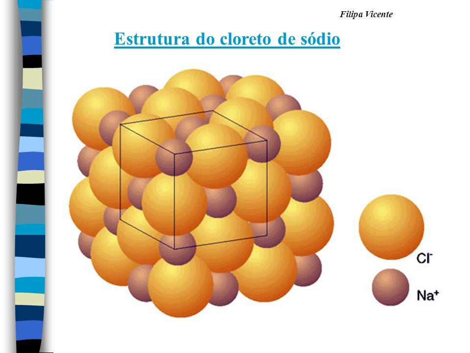 Estrutura do cloreto de sódio