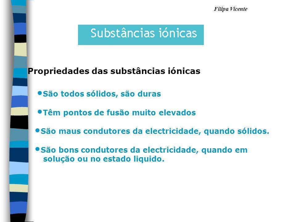 Propriedades das substâncias iónicas