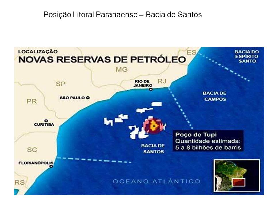 Posição Litoral Paranaense – Bacia de Santos
