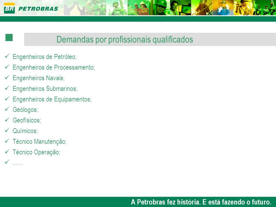 Demandas por profissionais qualificados