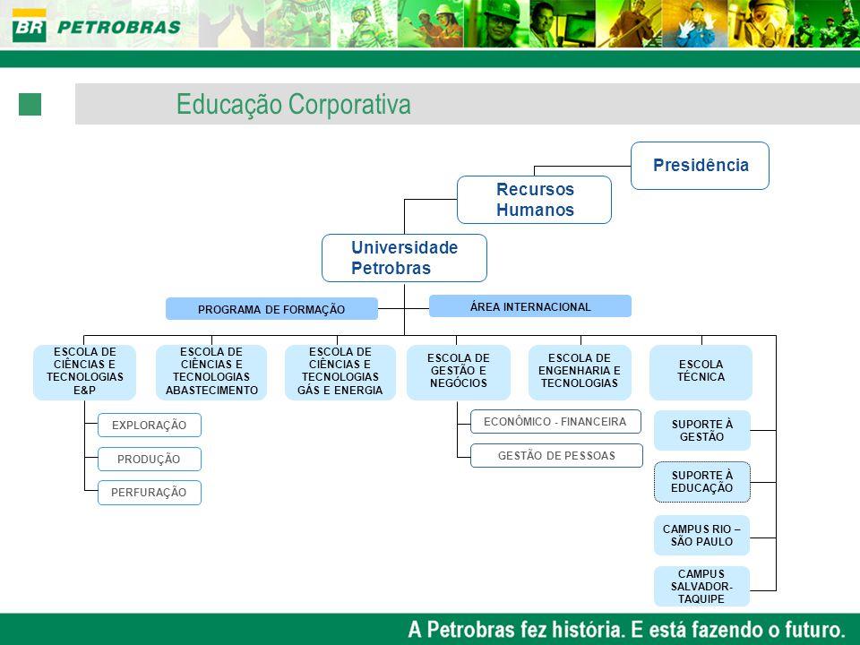 Educação Corporativa Presidência Recursos Humanos