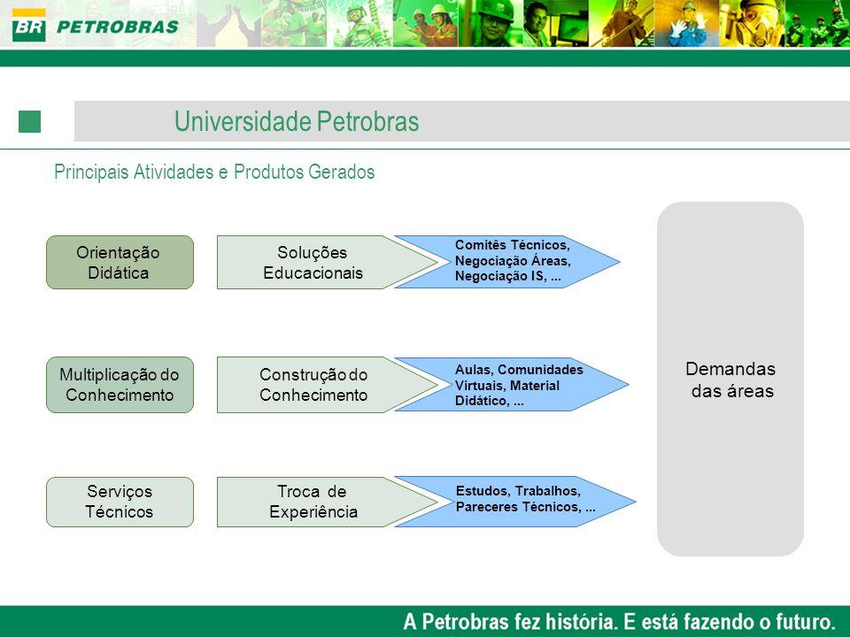 Universidade Petrobras