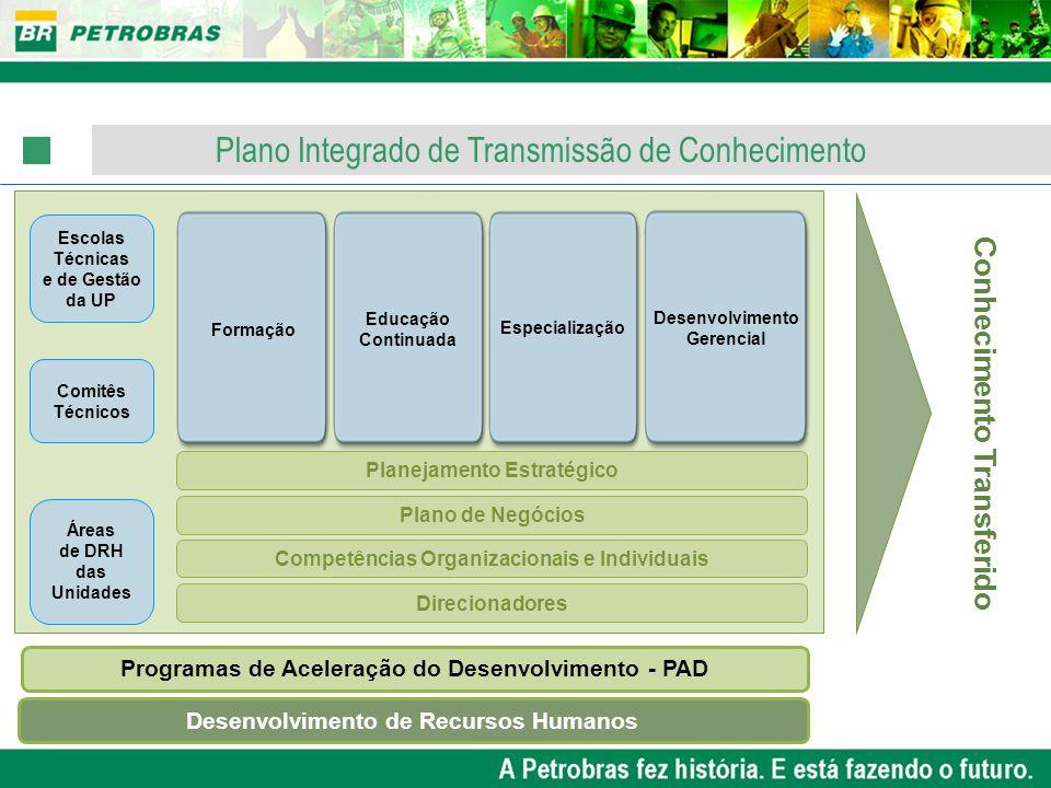 Plano Integrado de Transmissão de Conhecimento