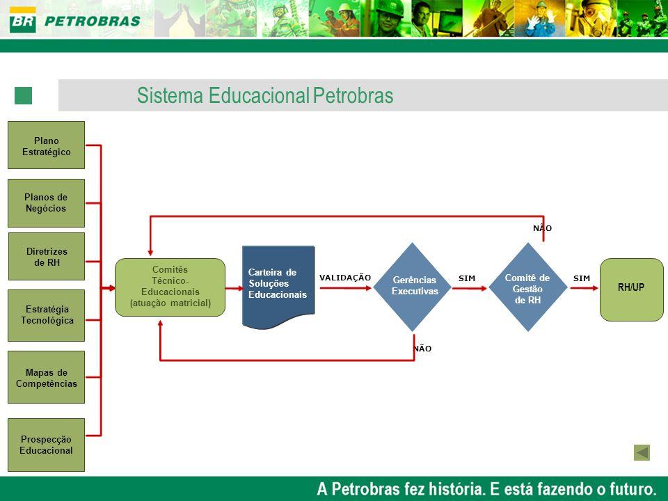 Comitês Técnico-Educacionais (atuação matricial)