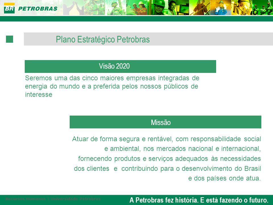 Plano Estratégico Petrobras