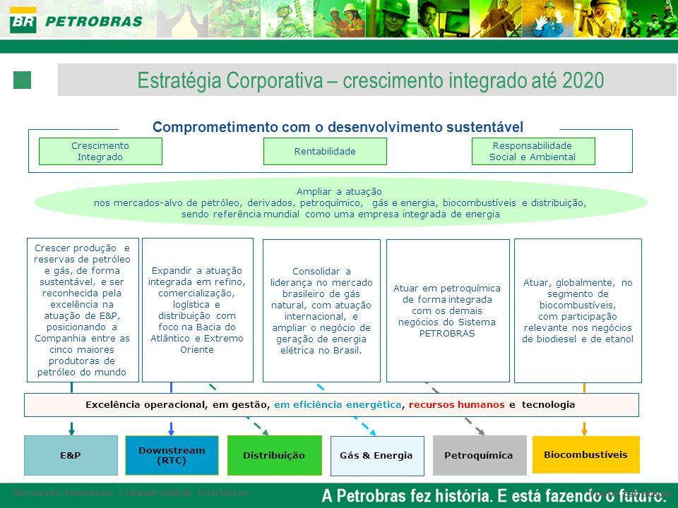 Comprometimento com o desenvolvimento sustentável